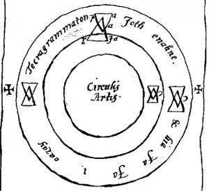 Circulos magicos