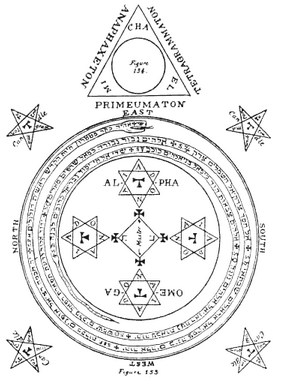 Circulos Magicos Los Círculos Consagrados De La Magia Y Hechicería