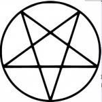 Signos satanicos y su significado