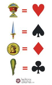 Correspondencias Tarot y Cartas de Poker