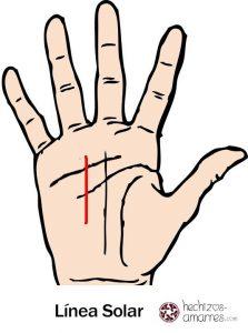 Línea solar de la mano