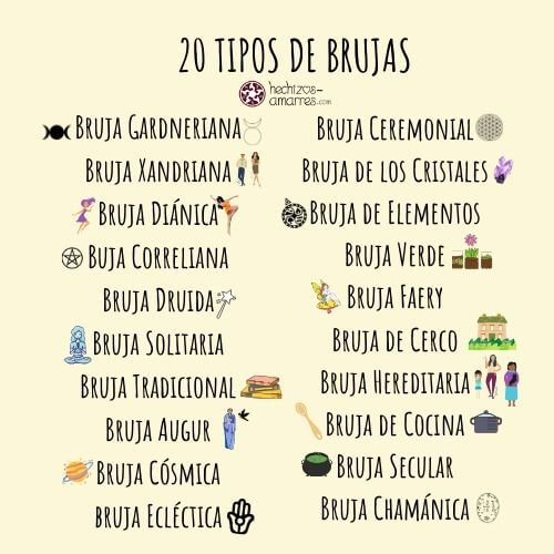 20 Tipos de Brujas Wicca. Elige tu tipo de Bruja