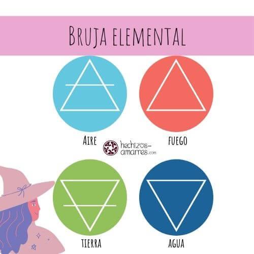 20 Tipos de Brujas: Bruja Elemental. utiliza los cuatro elementos de la naturaleza: Fuego, agua, tierra y aire como inspiración principal para su trabajo mágico.