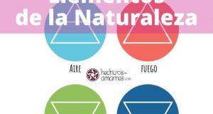 Símbolos de los elementos de la Naturaleza