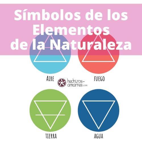Los Símbolos de los Elementos de la Naturaleza y su Significado: Espíritu, Aire, Fuego, Tierra, Agua.