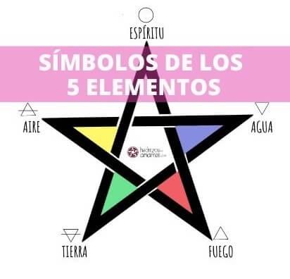 Los 5 Elementos de la Naturaleza y el Pentagrama: Espíritu, Fuego, Aire, Agua, Tierra.