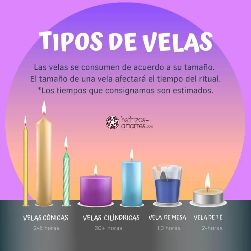 Tipos de velas para Rituales. deben cargarse con una intención específica.