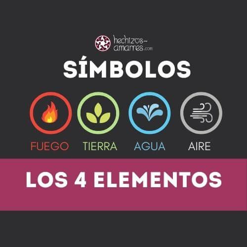 Símbolos de los 4 elementos de la naturaleza