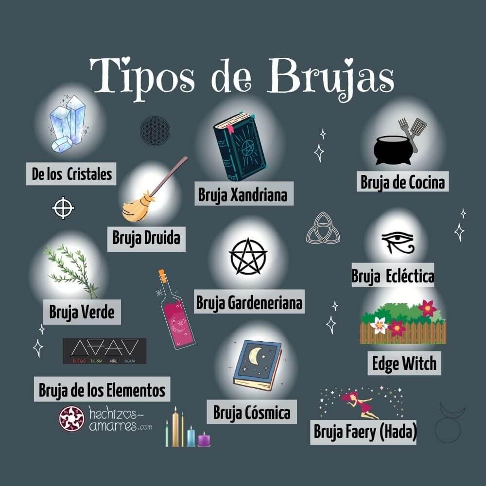 Tipos de Brujas Wicca